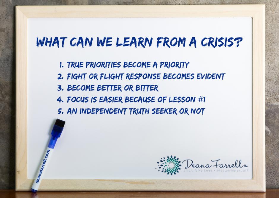 https://deanafarrell.com/classroom-lesson/